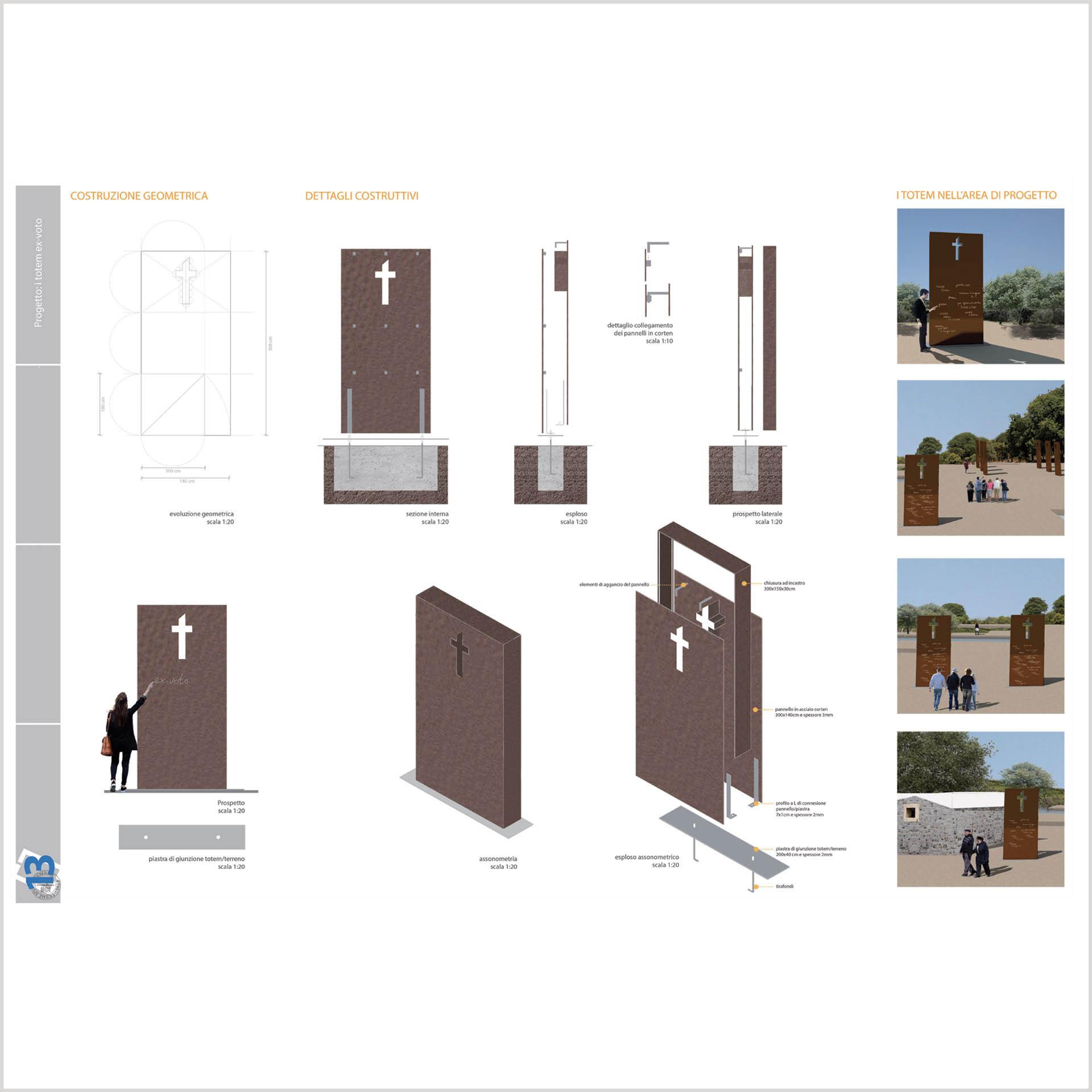 Impaginazione tavola di architettura d 39 interni for Architettura d interni on line