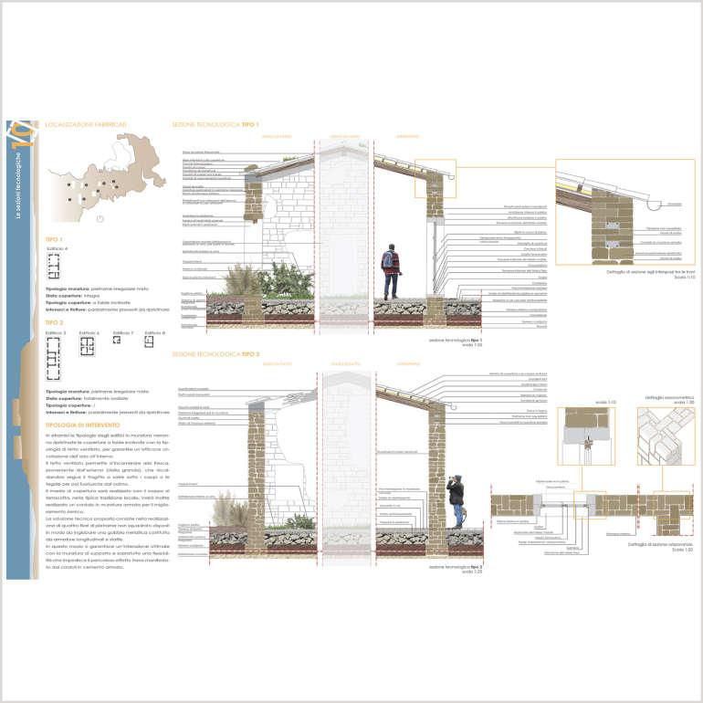 Impaginazione tesi di laurea in architettura for Laurea interior design online